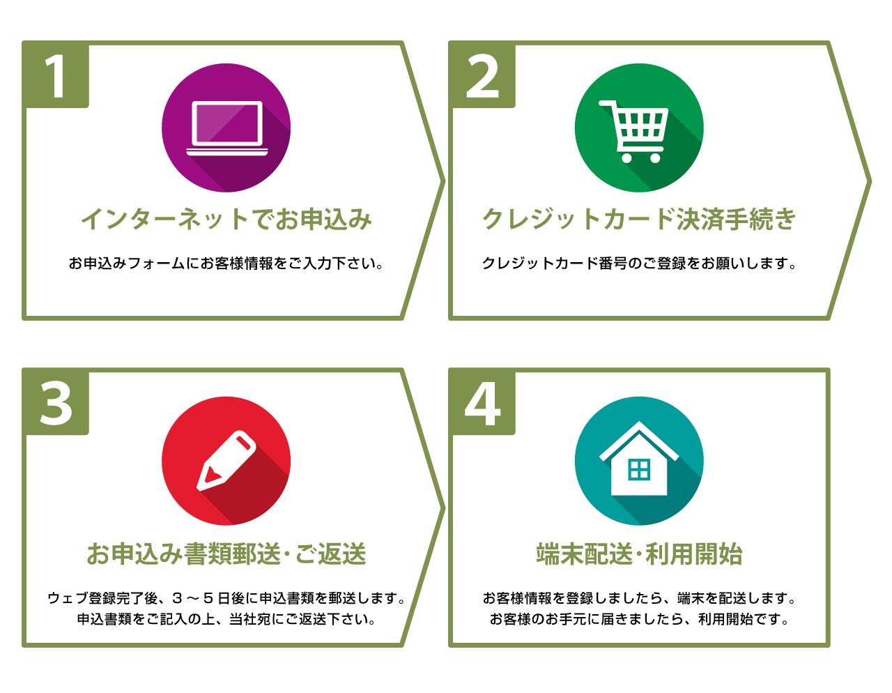 web-credit.jpg